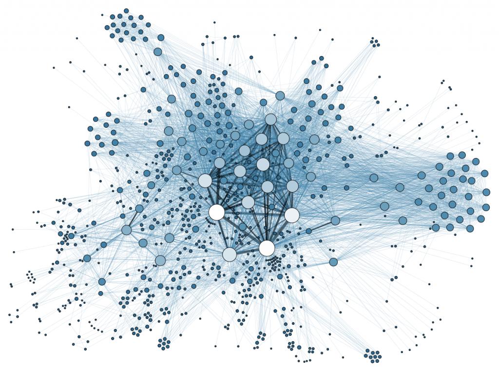 Take on Online Academic Networks ResearchGate, Academia.edu & Mendeley
